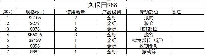 久保田988规格型号