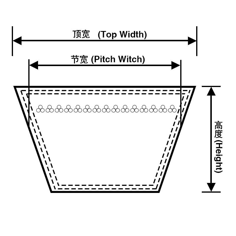 三角带截面平面图